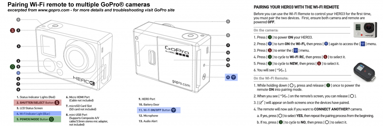 Instructions pairing GoPro Wi-Fi remote to multiple cameras