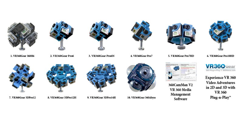 360Heros to Present Full Line of 10 VR Camera Systems at the 2015 Cine Gear Expo