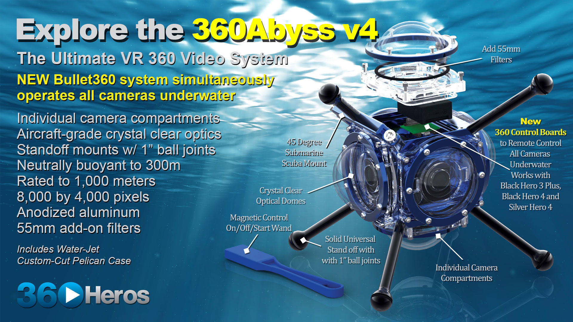 360Heros' 360Abyss v4 Adds Magnetic Camera Control, Automates VR 360 Video Underwater