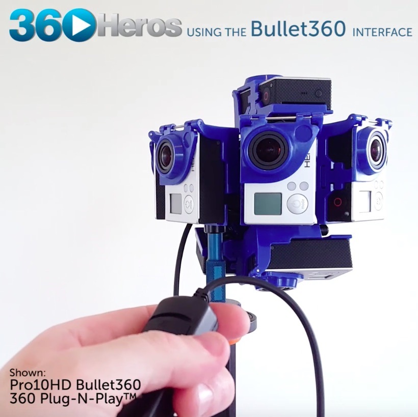 Learn About the New Bullet360 360 Video System
