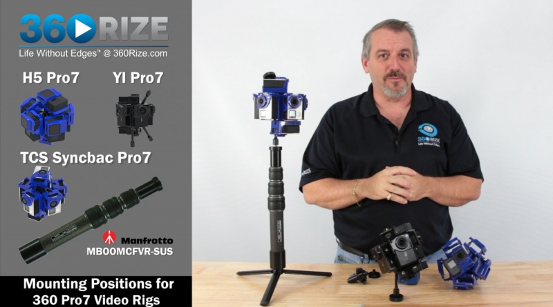 360Rize Pro7 Rig Mounting Positions