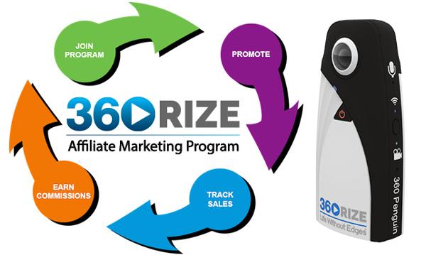 360Rize Affiliate Program Flow